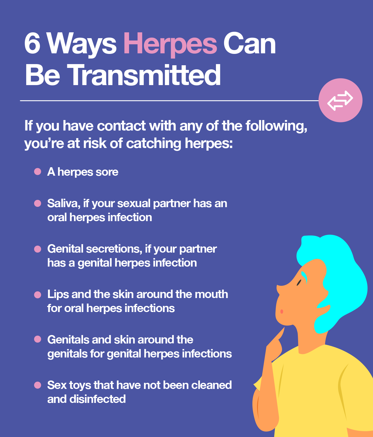 Is herpes curable? Get the facts.