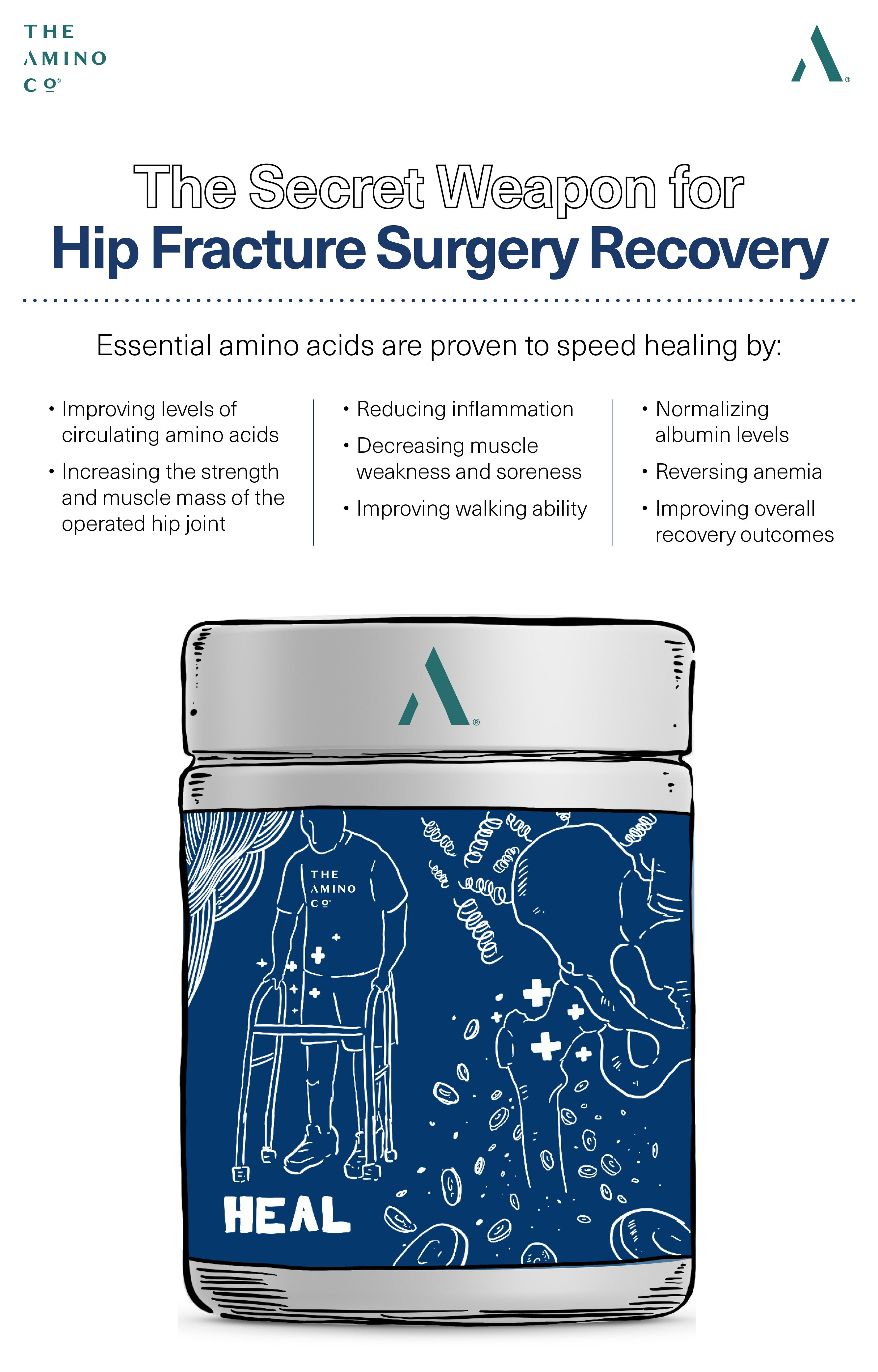 The Secret Weapon for Hip Fracture Surgery Recovery