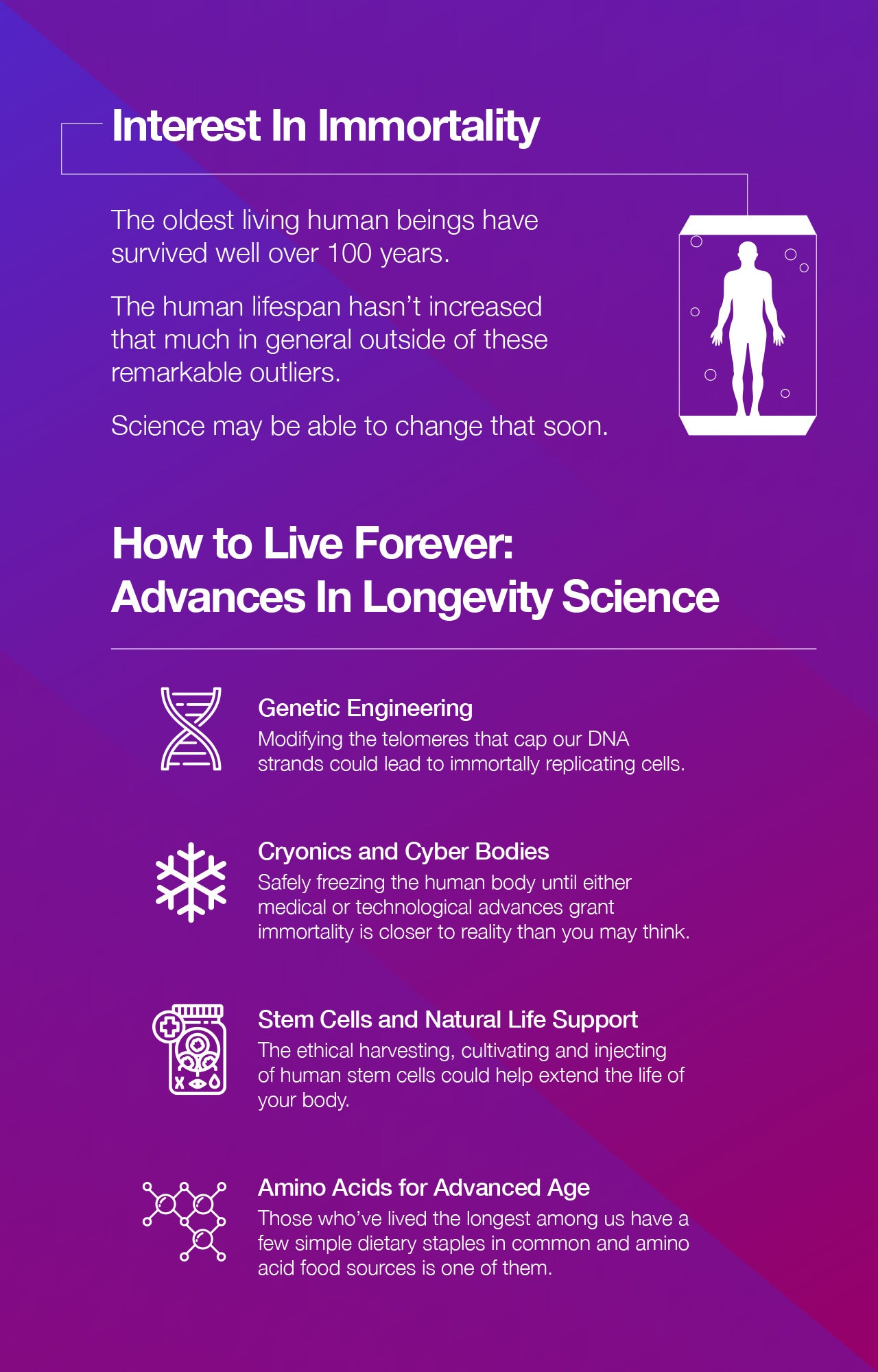 How to Live Forever: Advances In Longevity Science