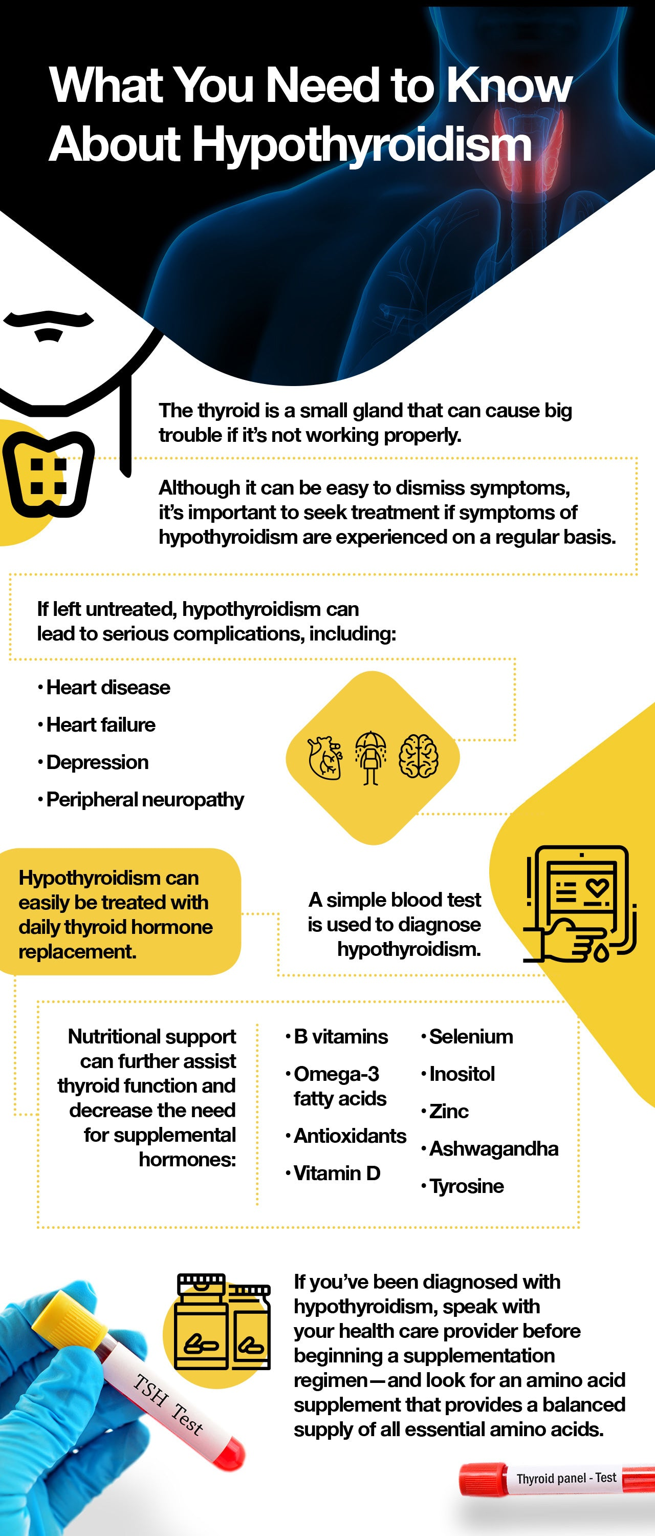 What to know about hypothyroidism