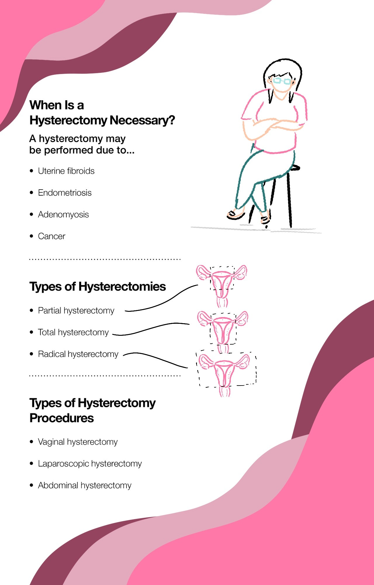 When Is a Hysterectomy Necessary?