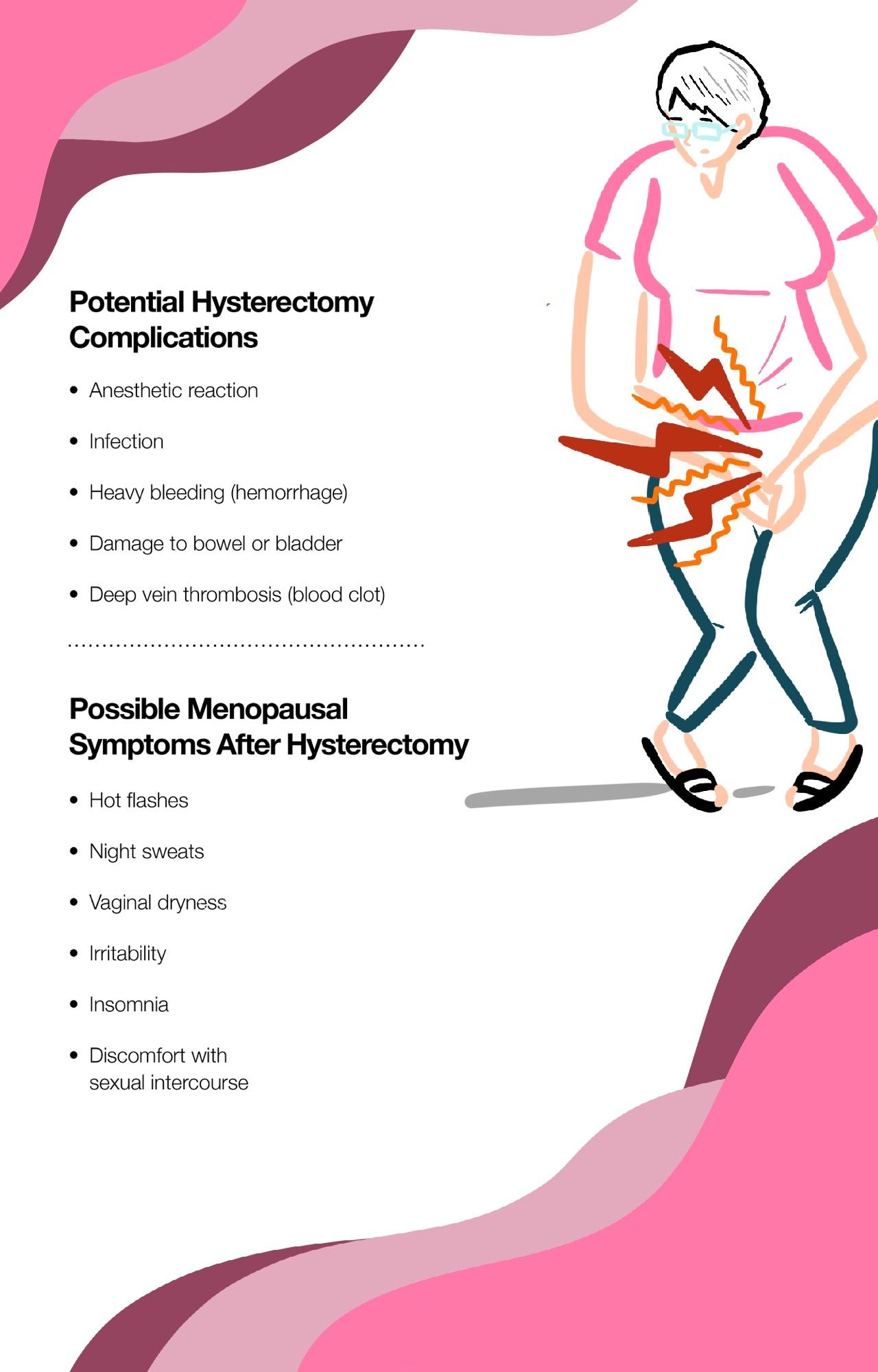 Potential Hysterectomy Complications