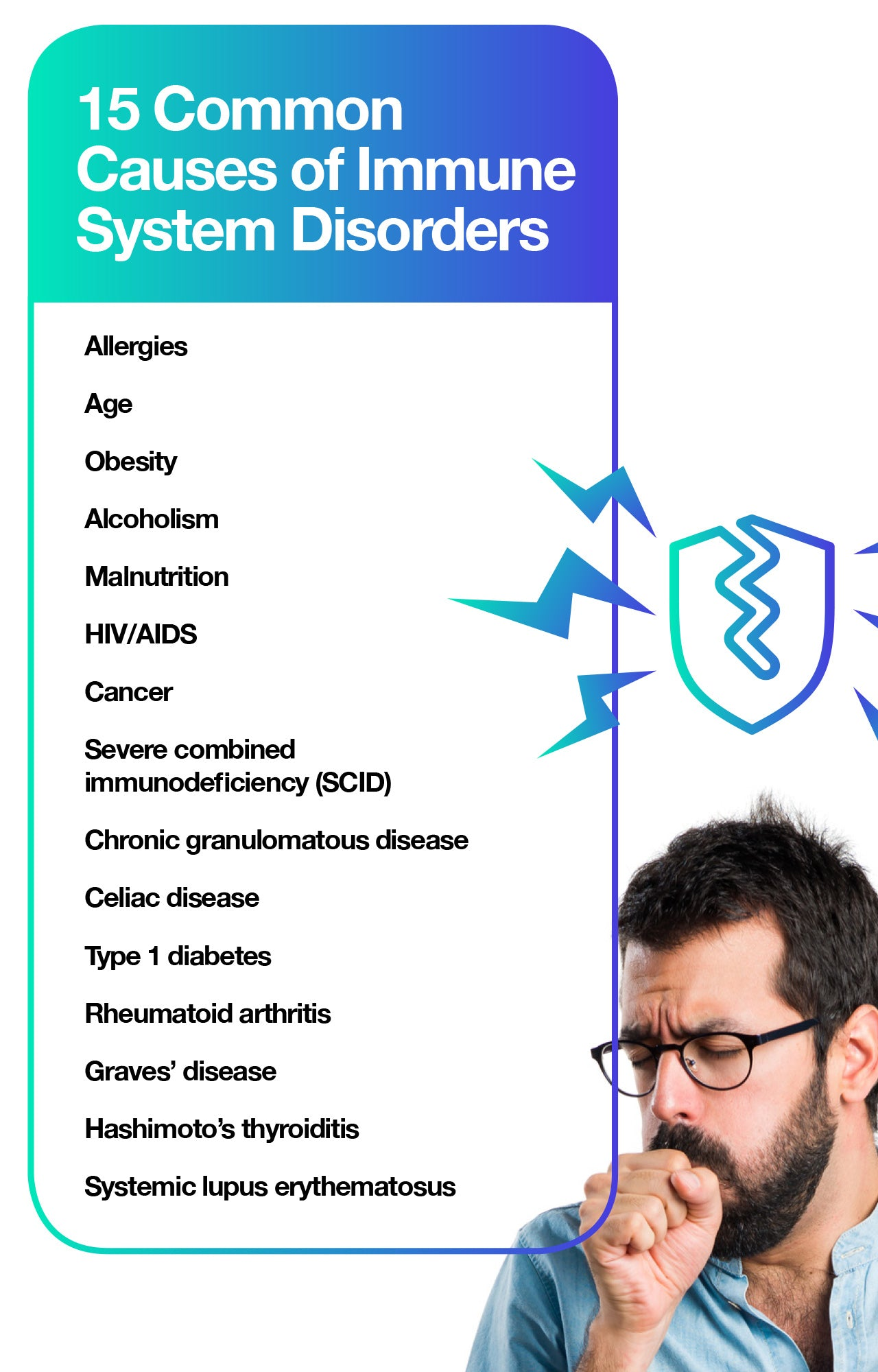 Causes of immune system disorders