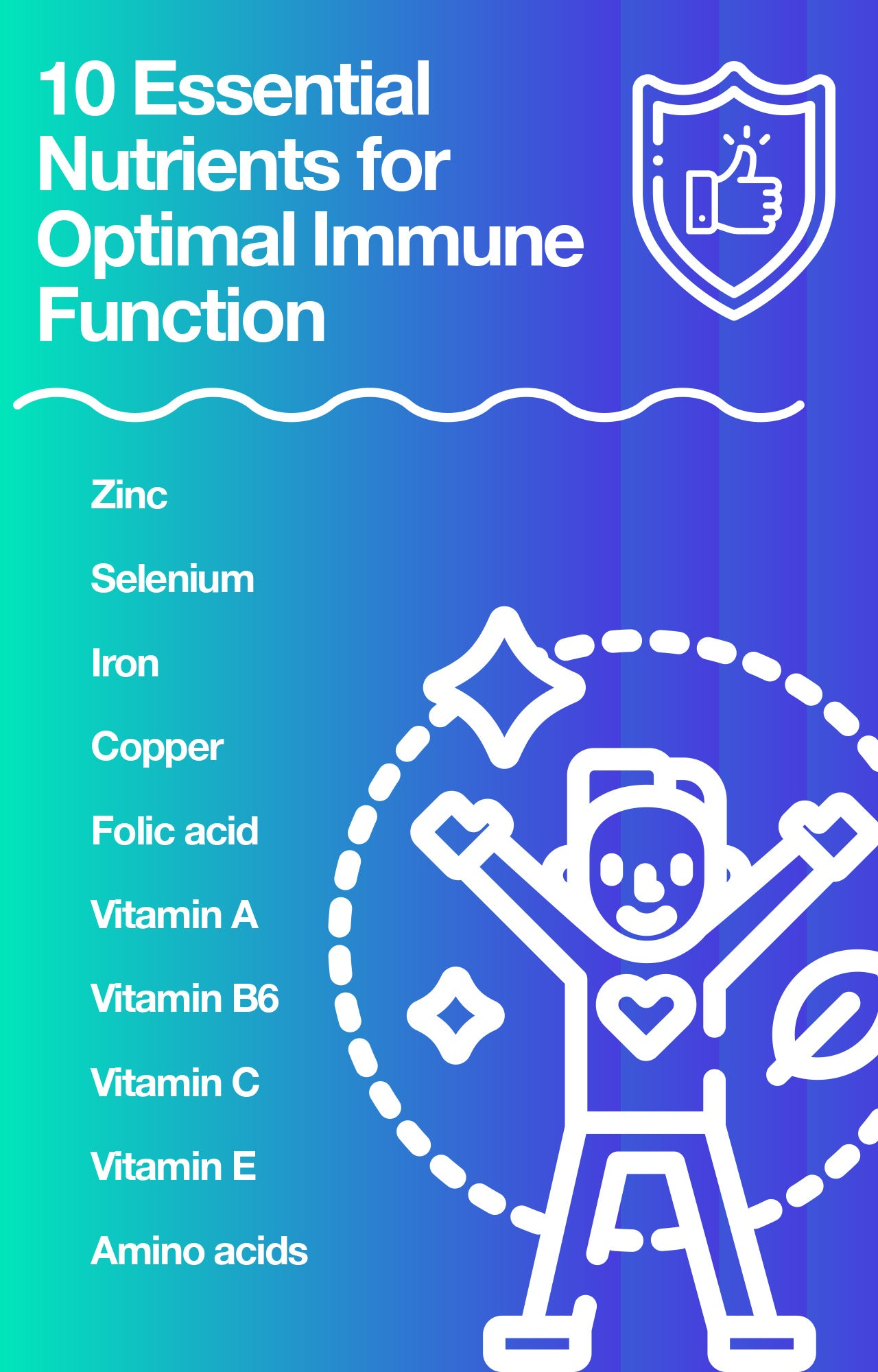 Essential nutrients for optimal immune system function