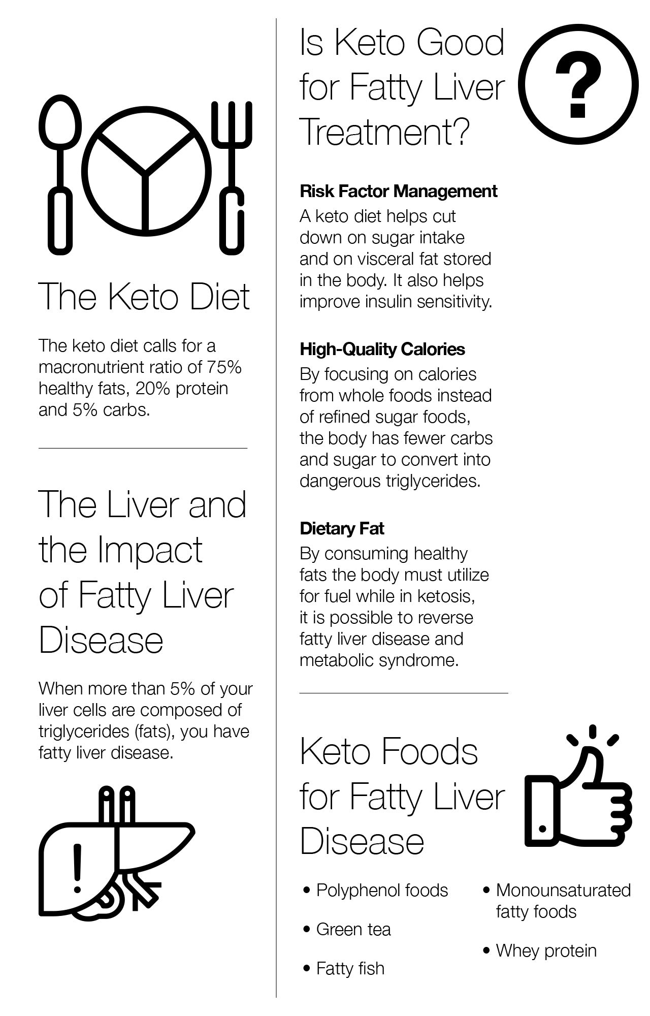 Is Keto Good for Fatty Liver Treatment?
