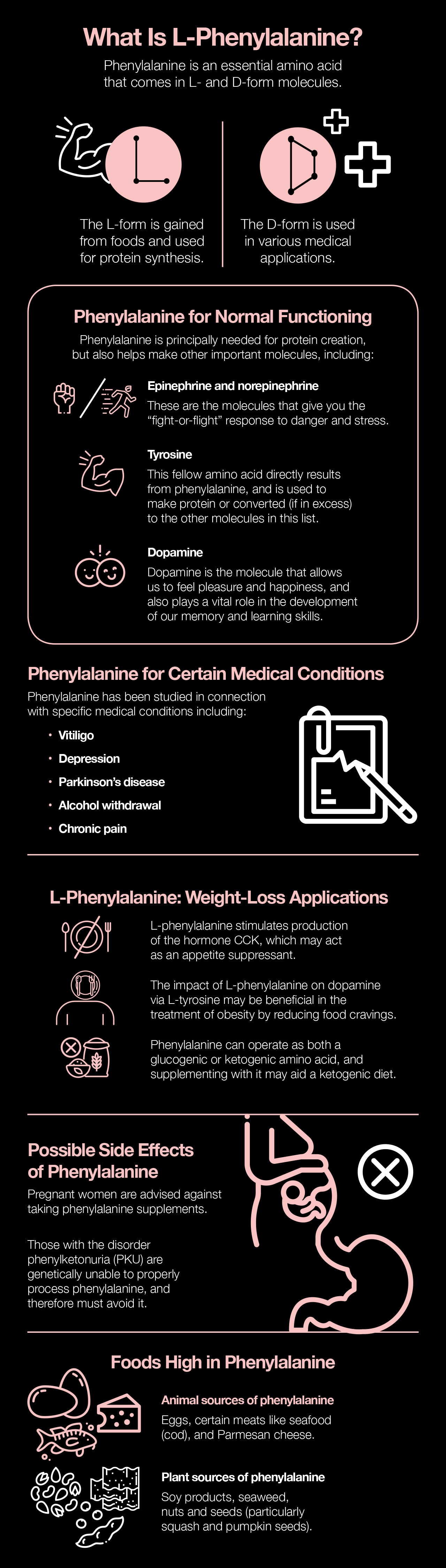 L-phenylalanine supplements for weight loss. Do they work?