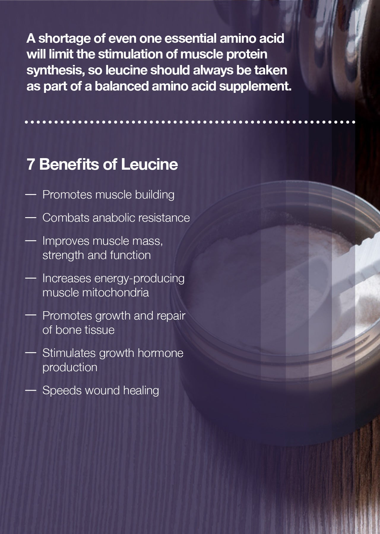 "Is leucine the ""magic bullet"" of muscle building?"