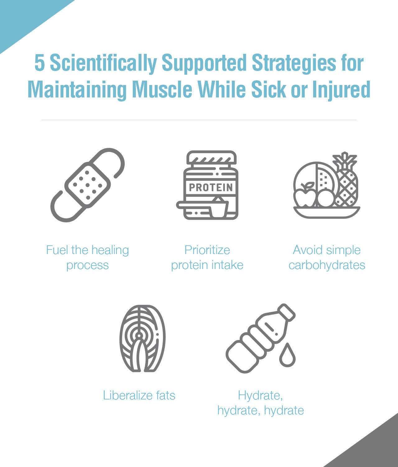 Maintaining muscle when you're sick