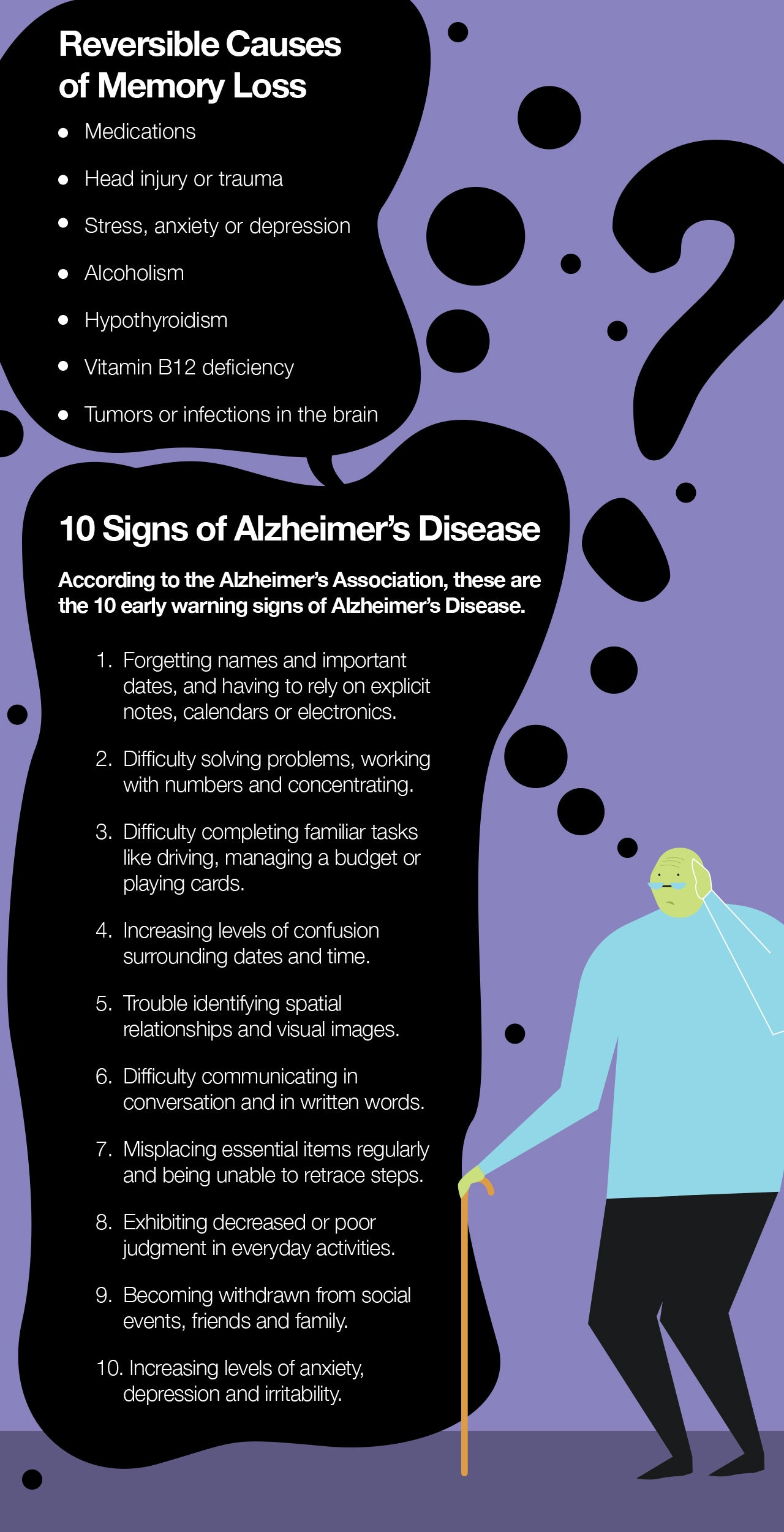 Causes of memory loss and signs of Alzheimer's