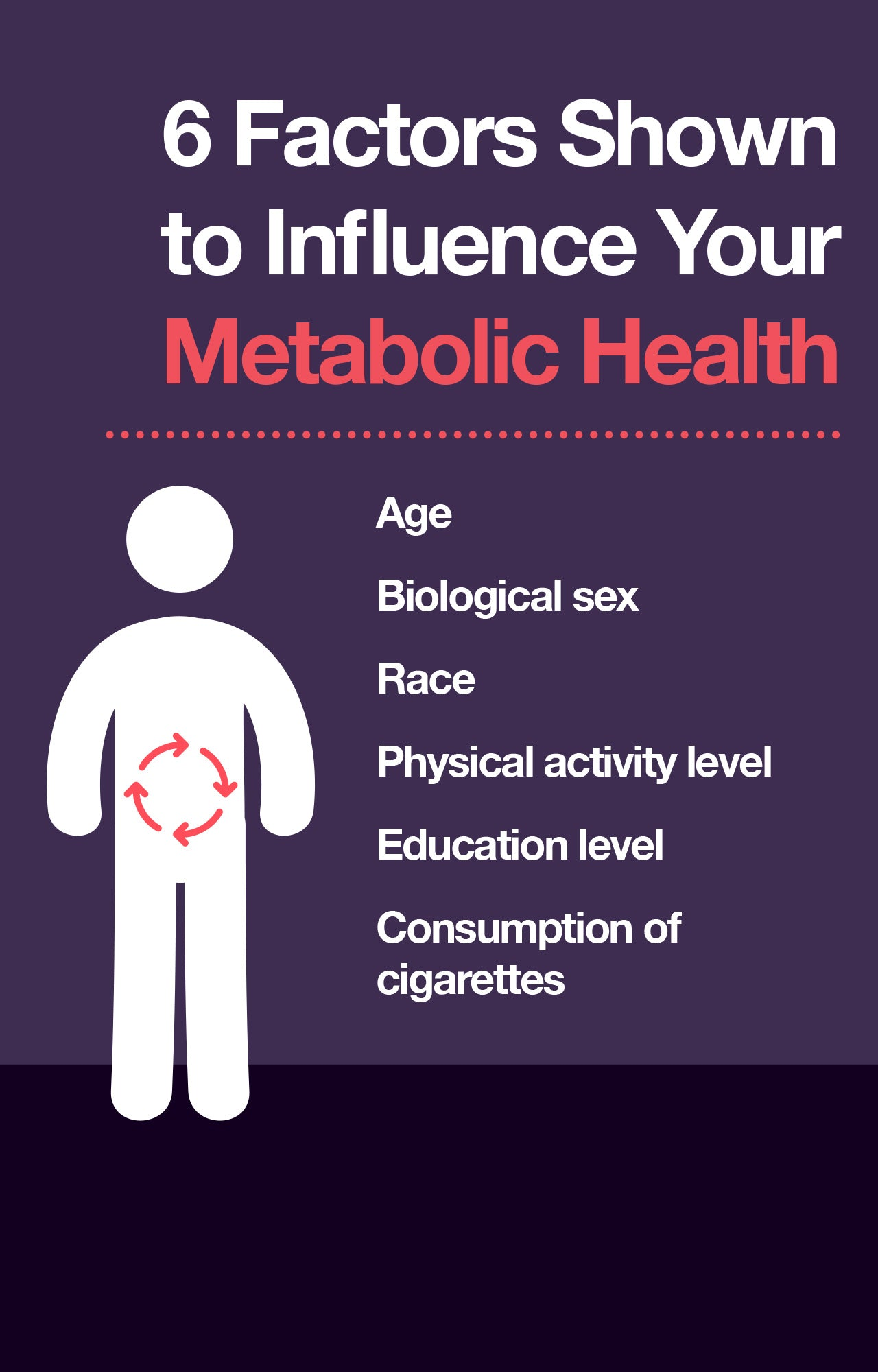 How do you improve your metabolic health? You need to get moving, you need to eat smart, and you need to pay attention to your body.