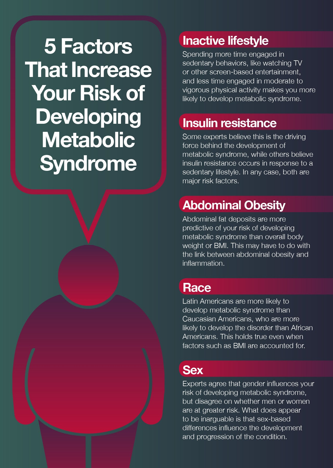 Metabolic syndrome is a cluster of conditions typically characterized by abdominal obesity, high cholesterol and triglycerides, high blood pressure, and insulin resistance. Certain demographics are at higher metabolic syndrome risk than others.