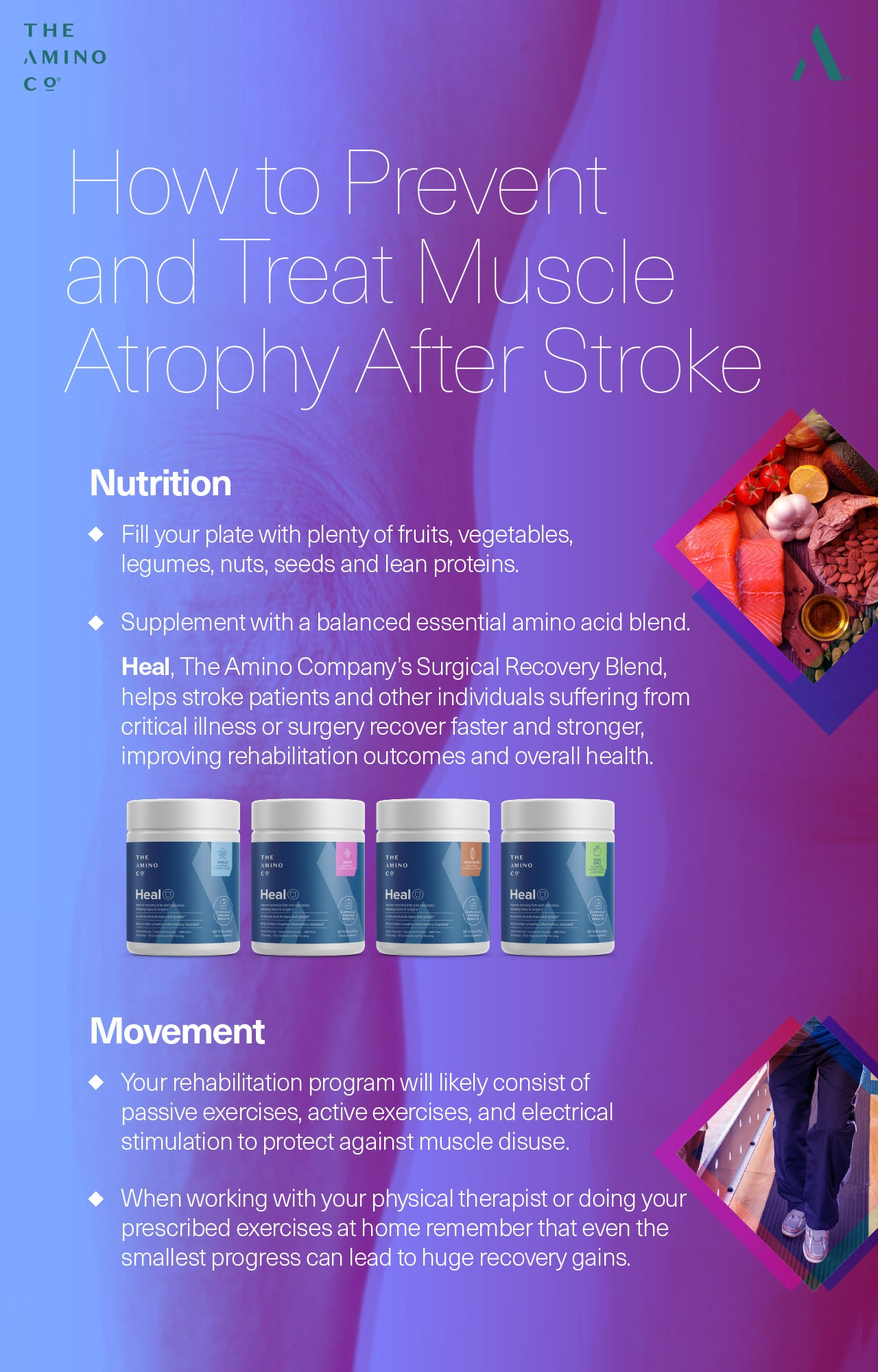 How to Prevent and Treat Muscle Atrophy After Stroke