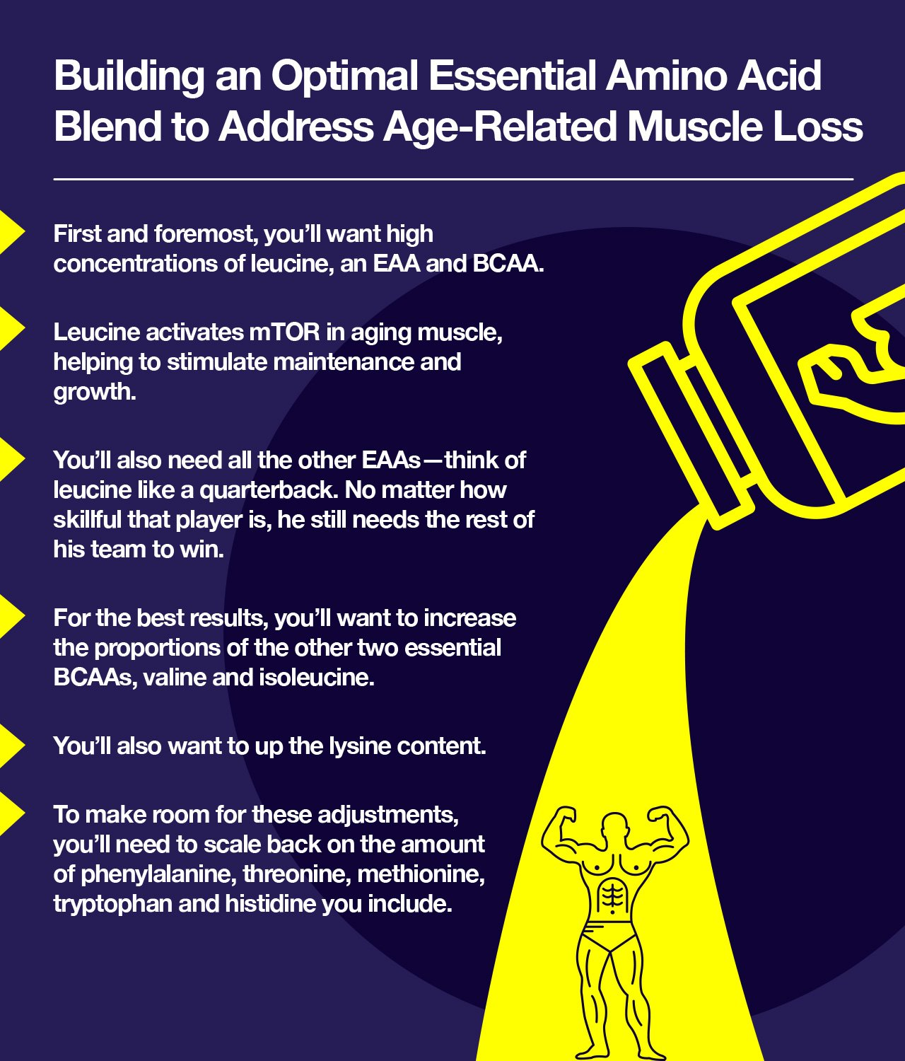 Essential Amino Acids For Muscle Loss