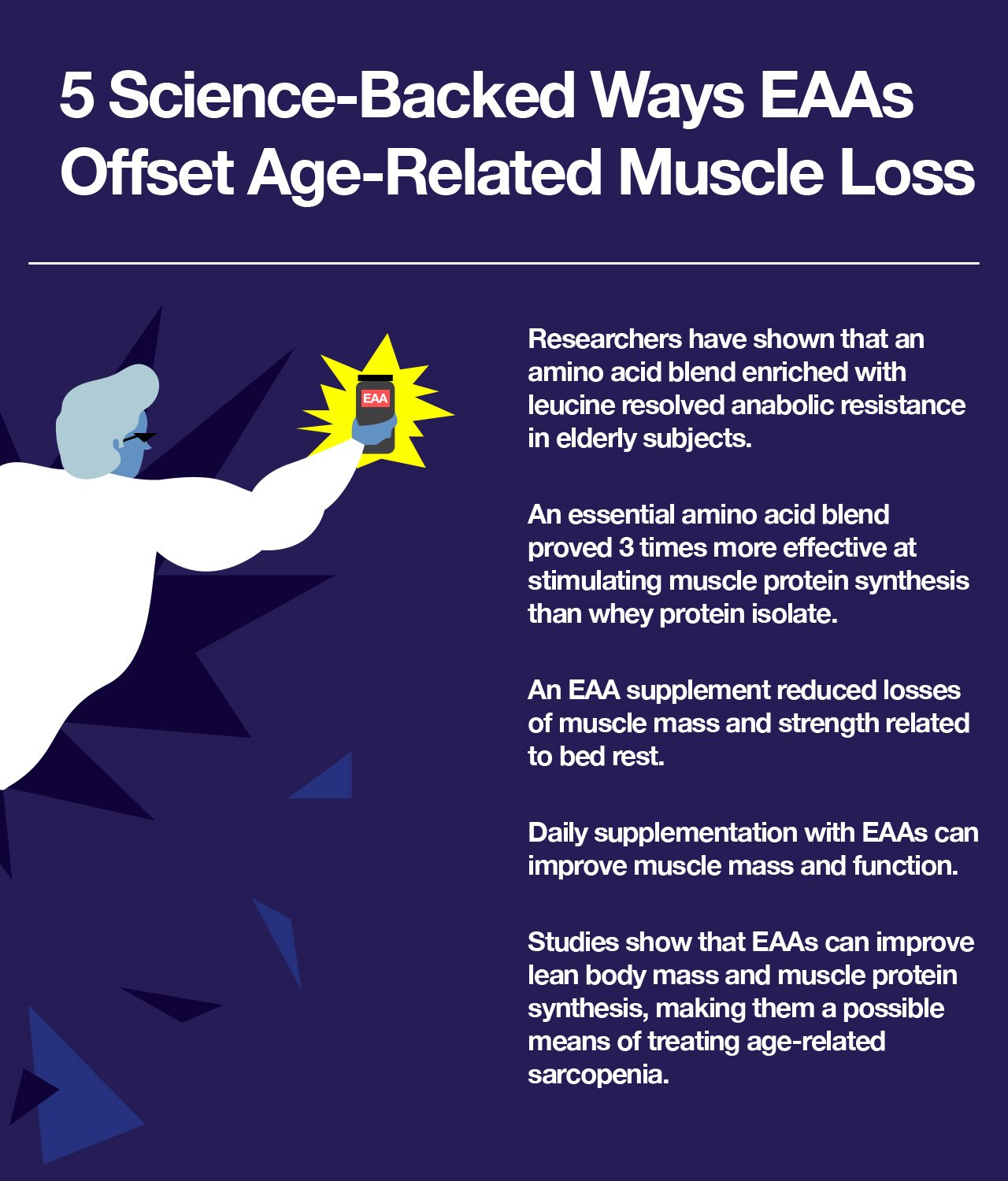 5 Science-Backed Ways EAAs Offset Age-Related Muscle Loss