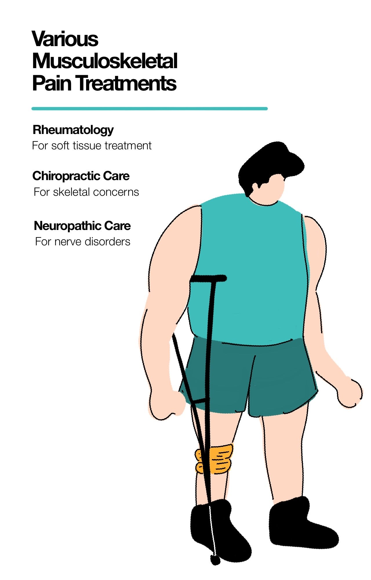 Various Musculoskeletal Pain Treatments
