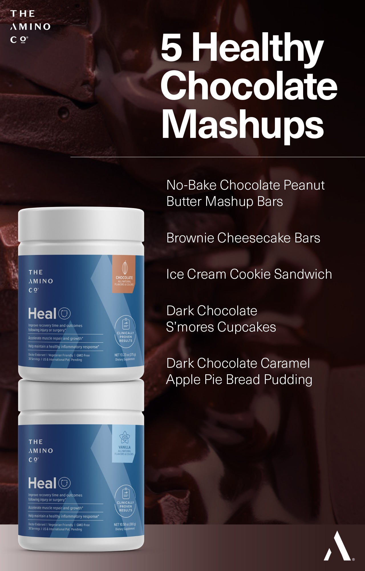 5 Healthy Chocolate Mashups