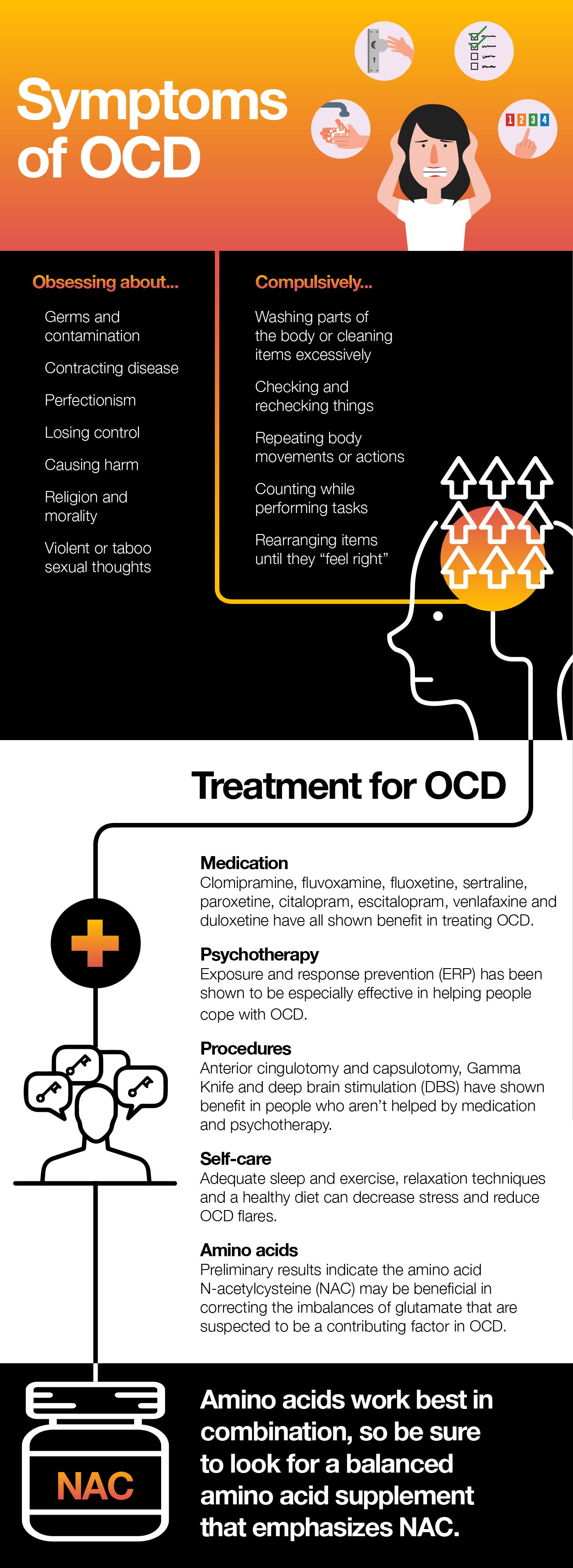 Living with OCD