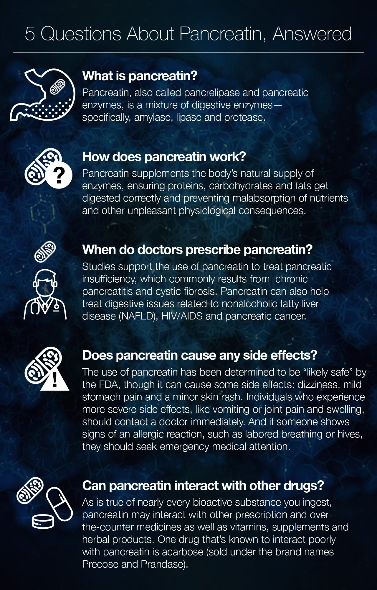 5 Questions About Pancreatin, Answered