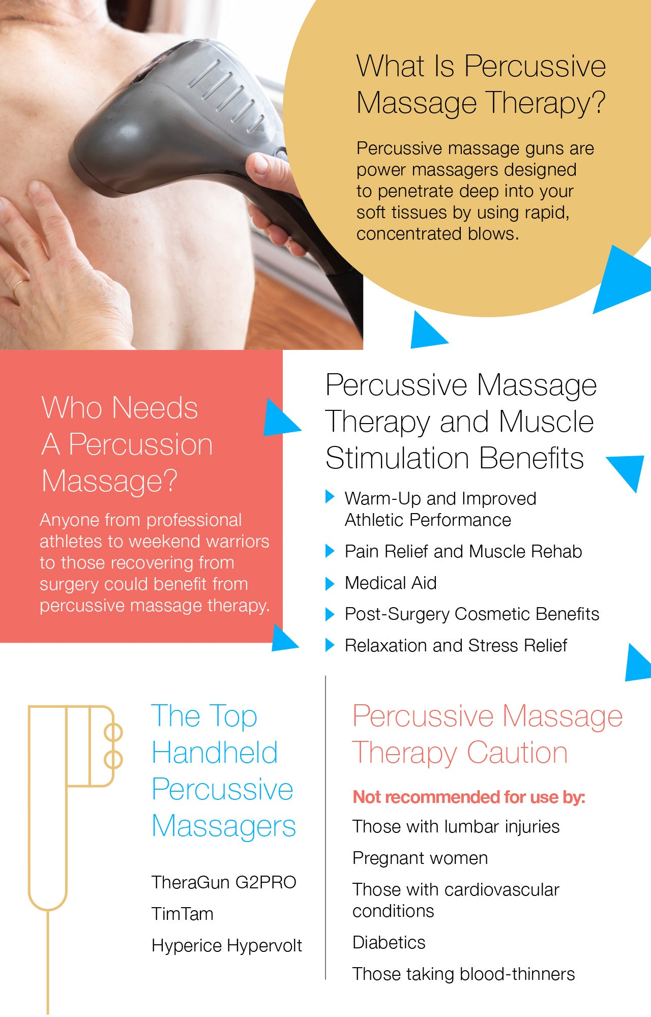 What Is Percussive Massage Therapy?