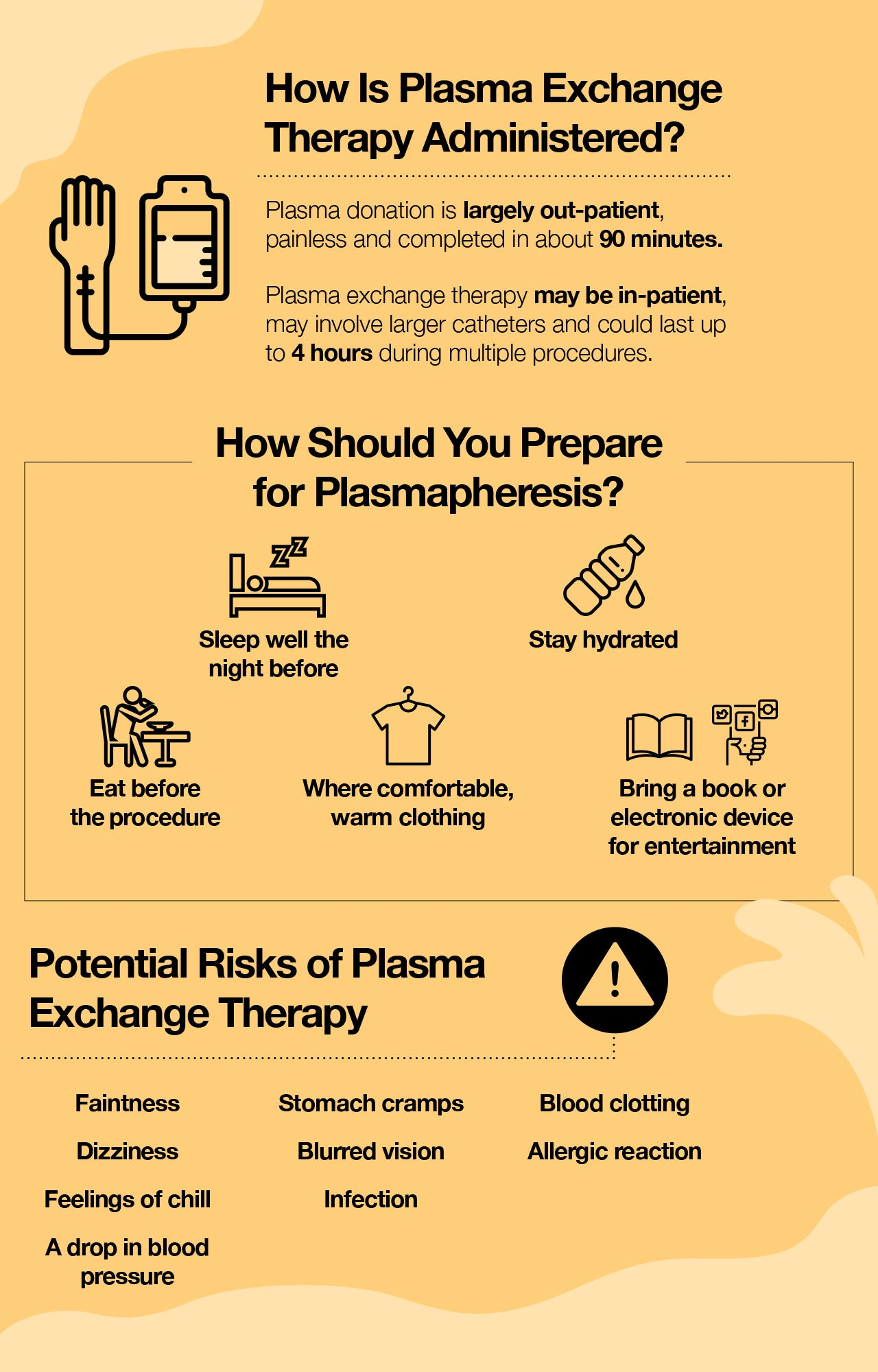 How Is Plasma Exchange Therapy Administered?