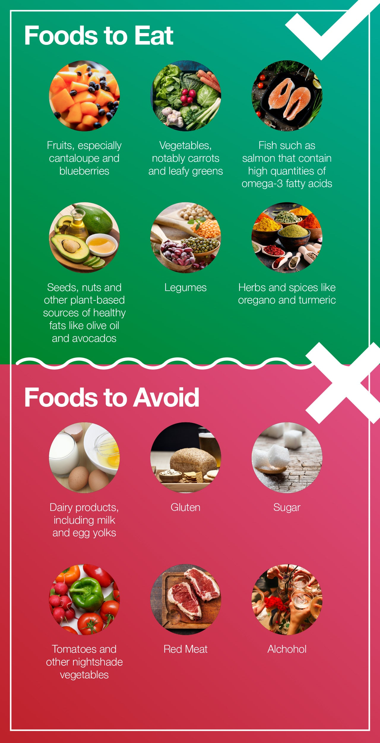 Psoriasis diet foods to eat and foods to avoid