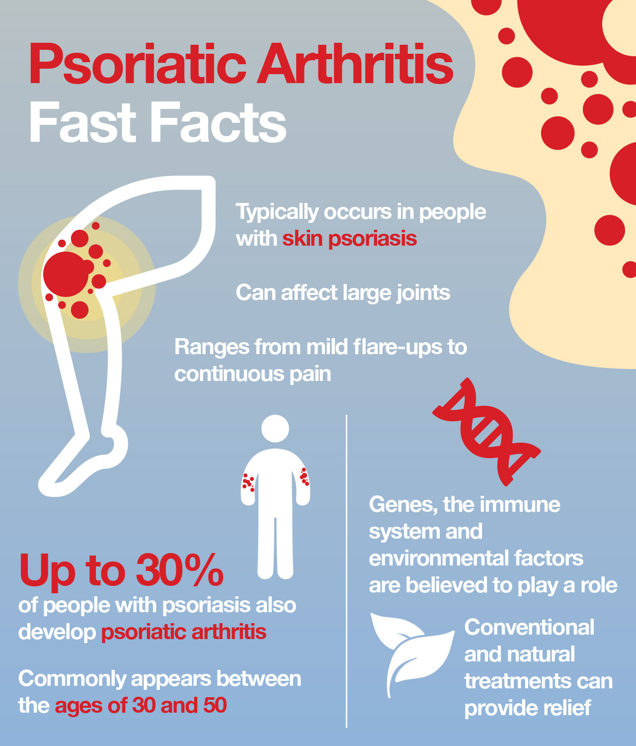 Psoriatic arthritis fast facts