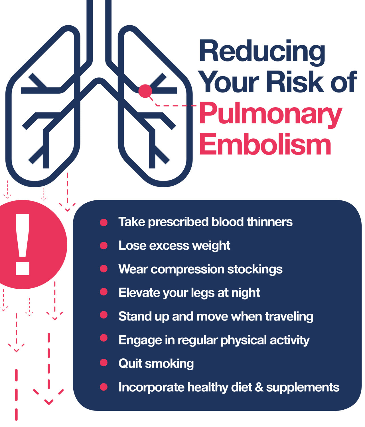 How to reduce your risk of pulmonary embolism