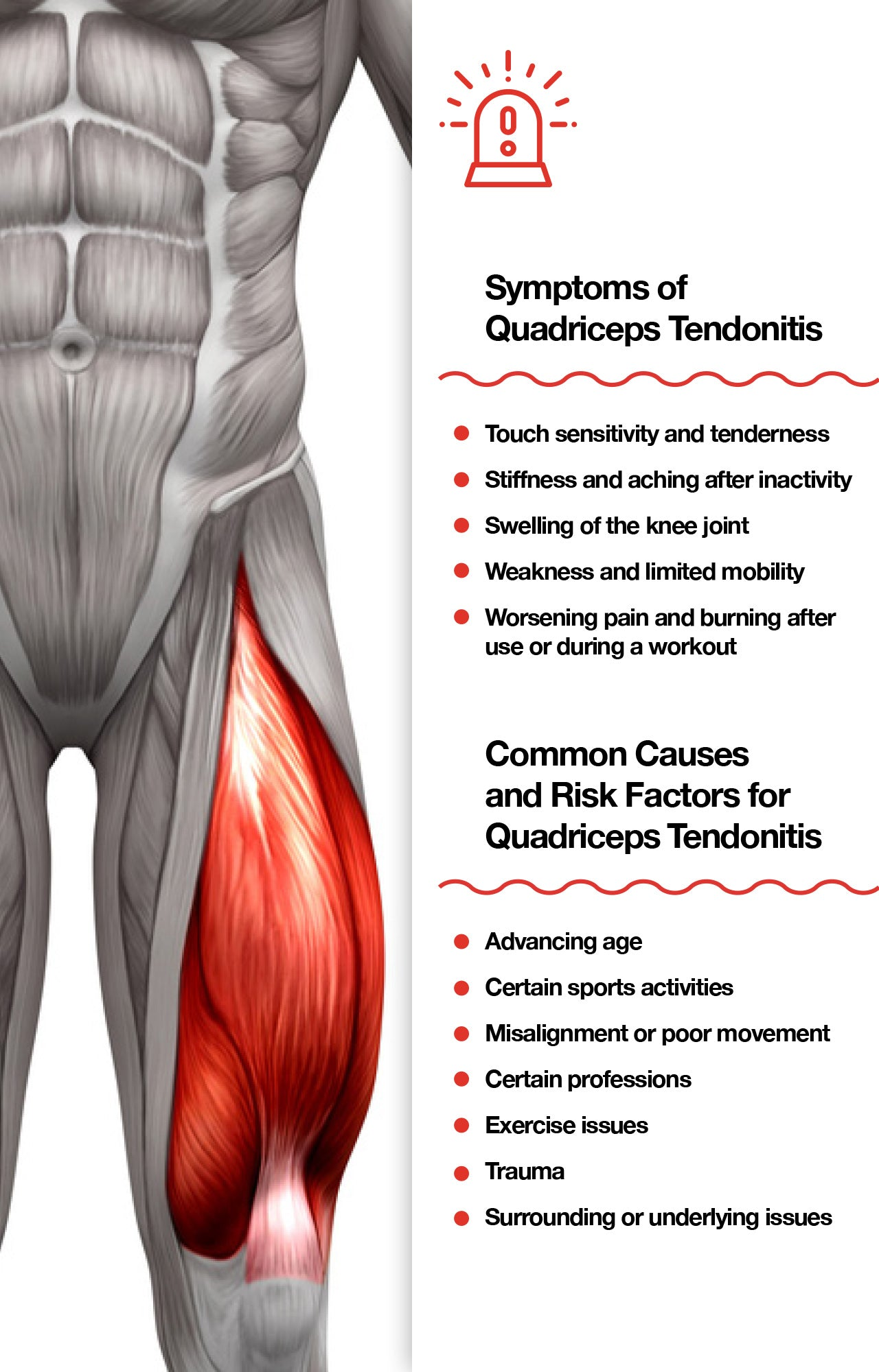 Symptoms, Causes and Risk Factors for Quadriceps Tendonitis