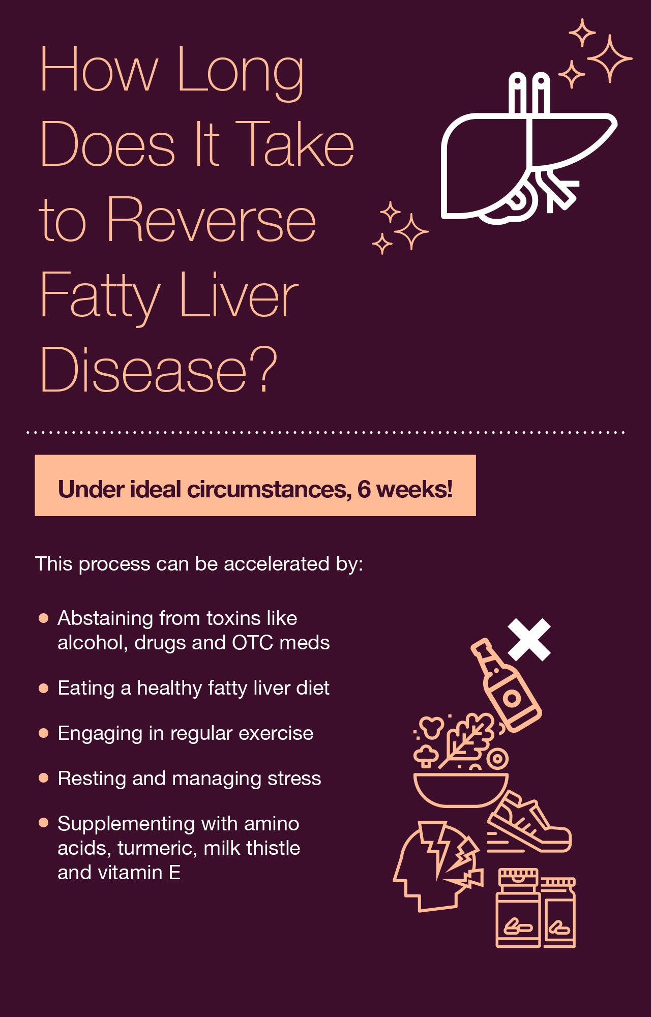 How Long Does It Take to Reverse Fatty Liver Disease?