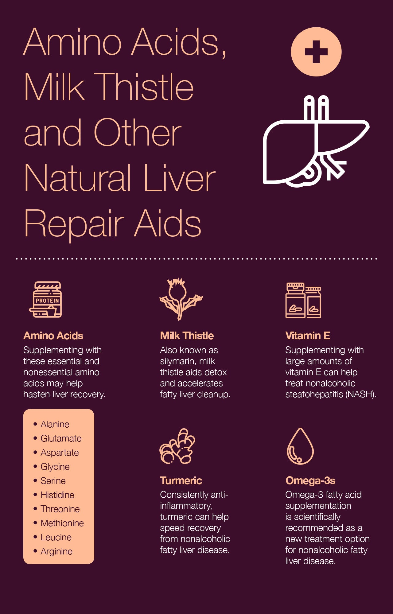 Amino Acids, Milk Thistle and Other Natural Liver Repair Aids