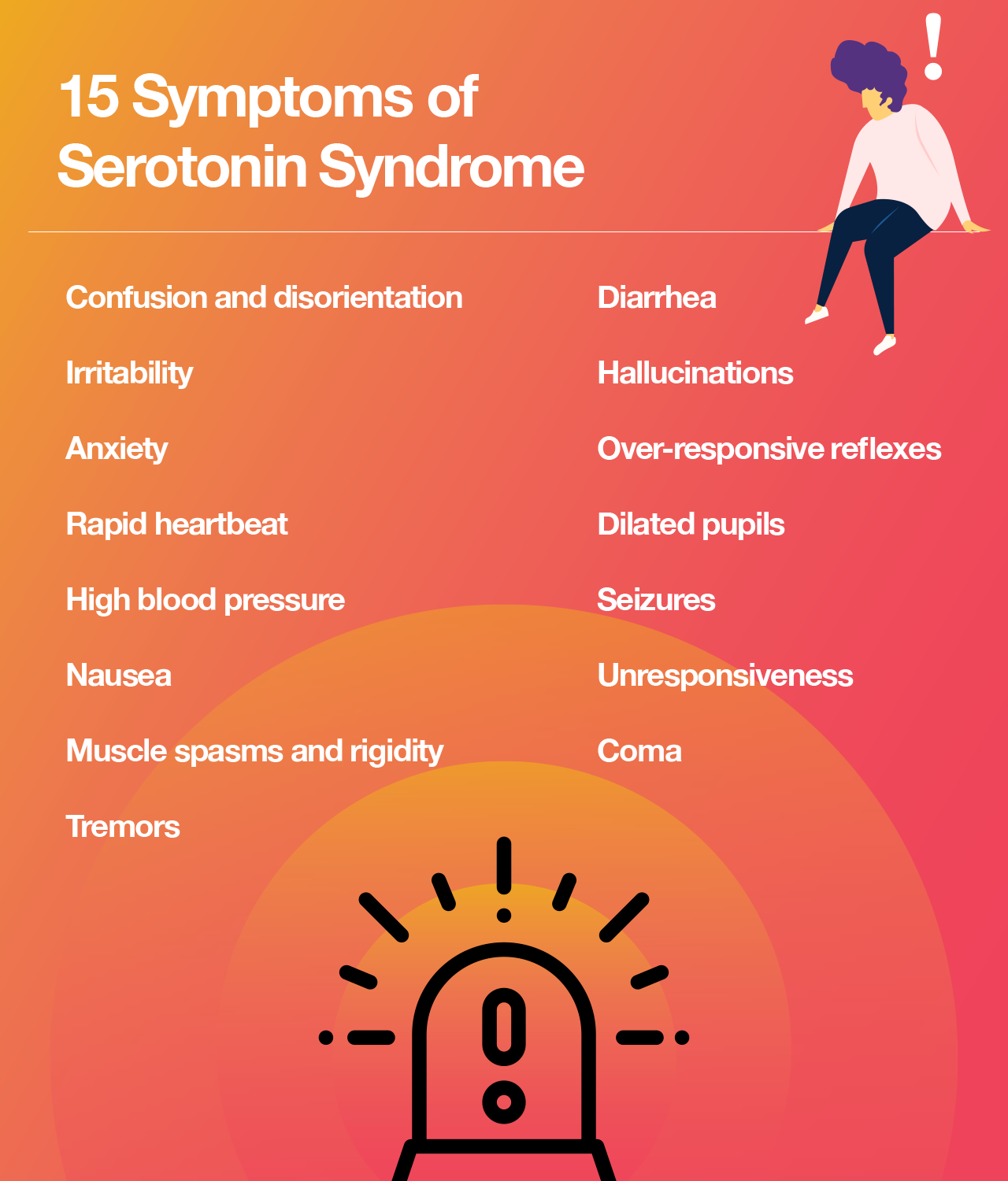 What you should know about serotonin syndrome.