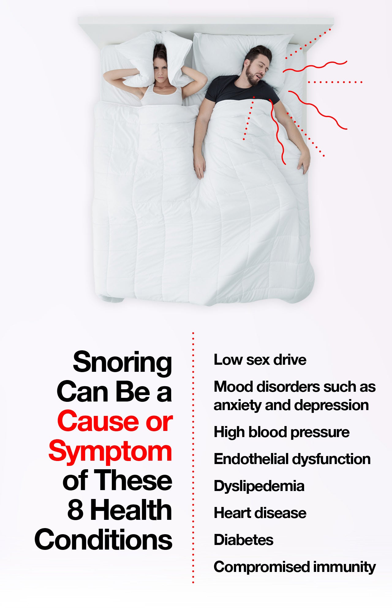 Health conditions linked to snoring