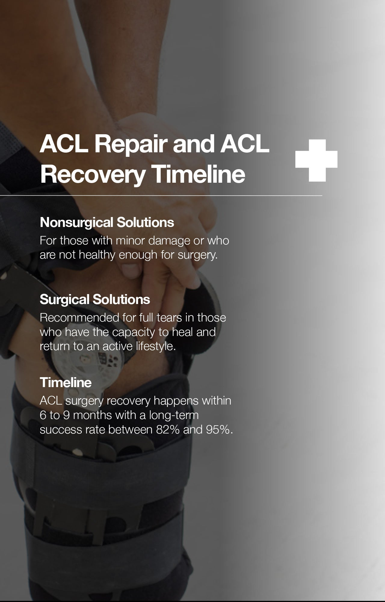 ACL Repair and ACL Recovery Timeline