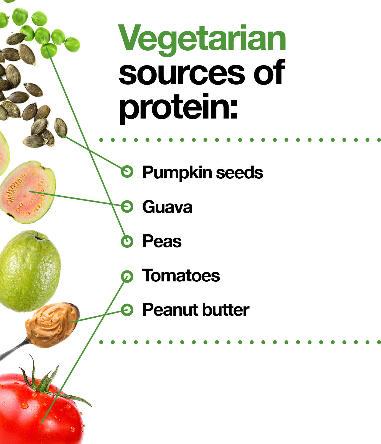 Top 24 vegetarian protein sources.