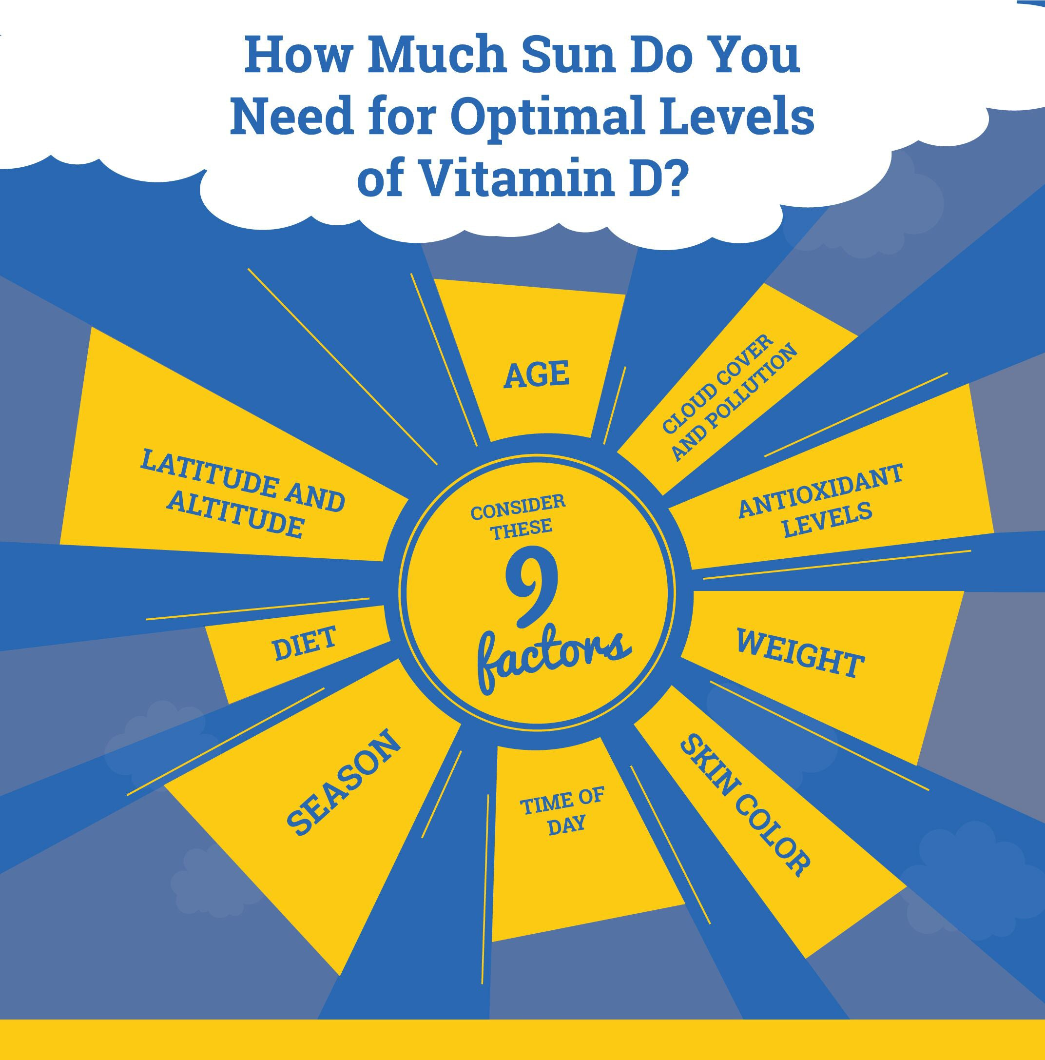 Learn about vitamin D deficiency.