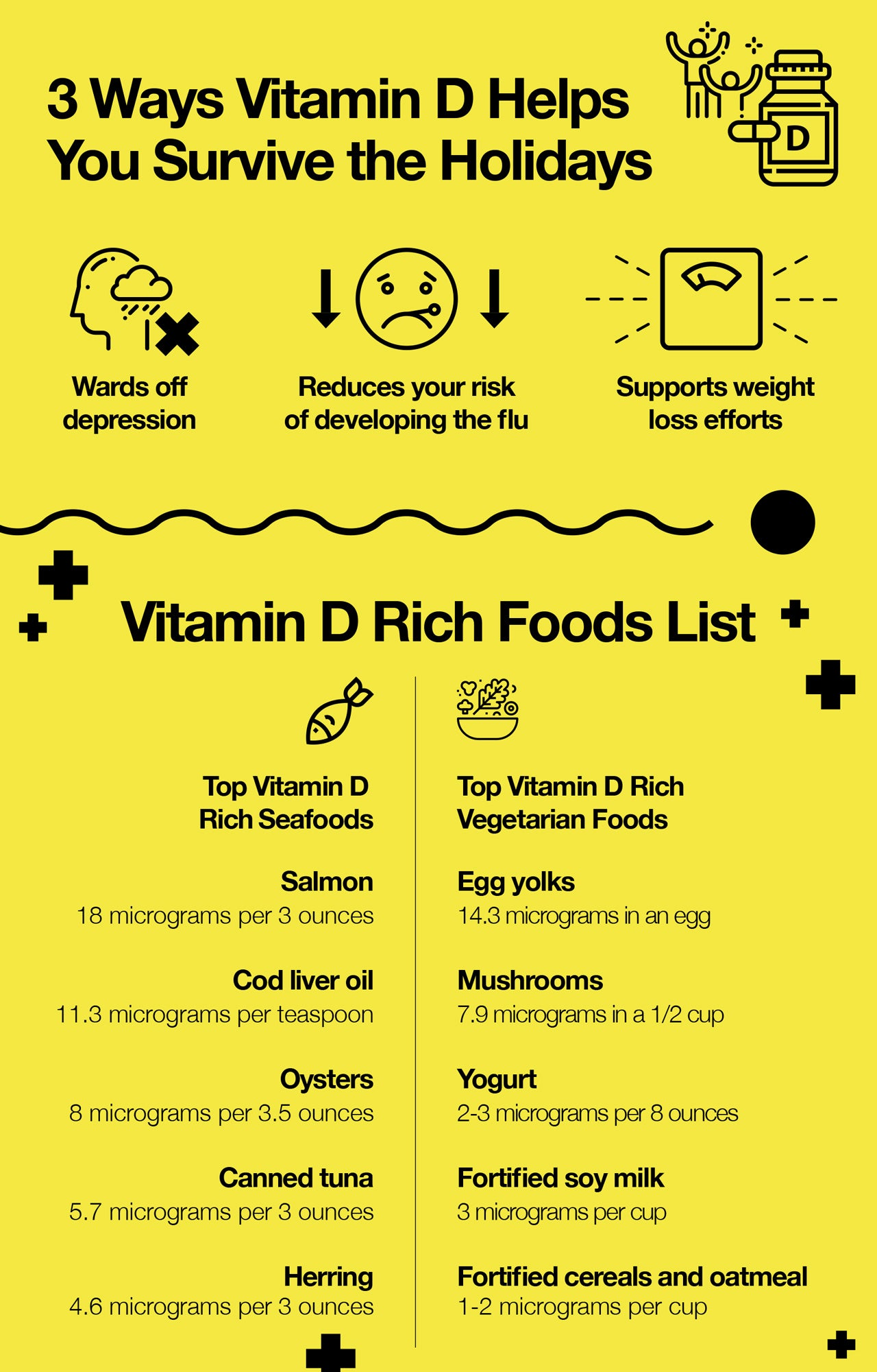 3 Ways Vitamin D Helps You Survive the Holidays