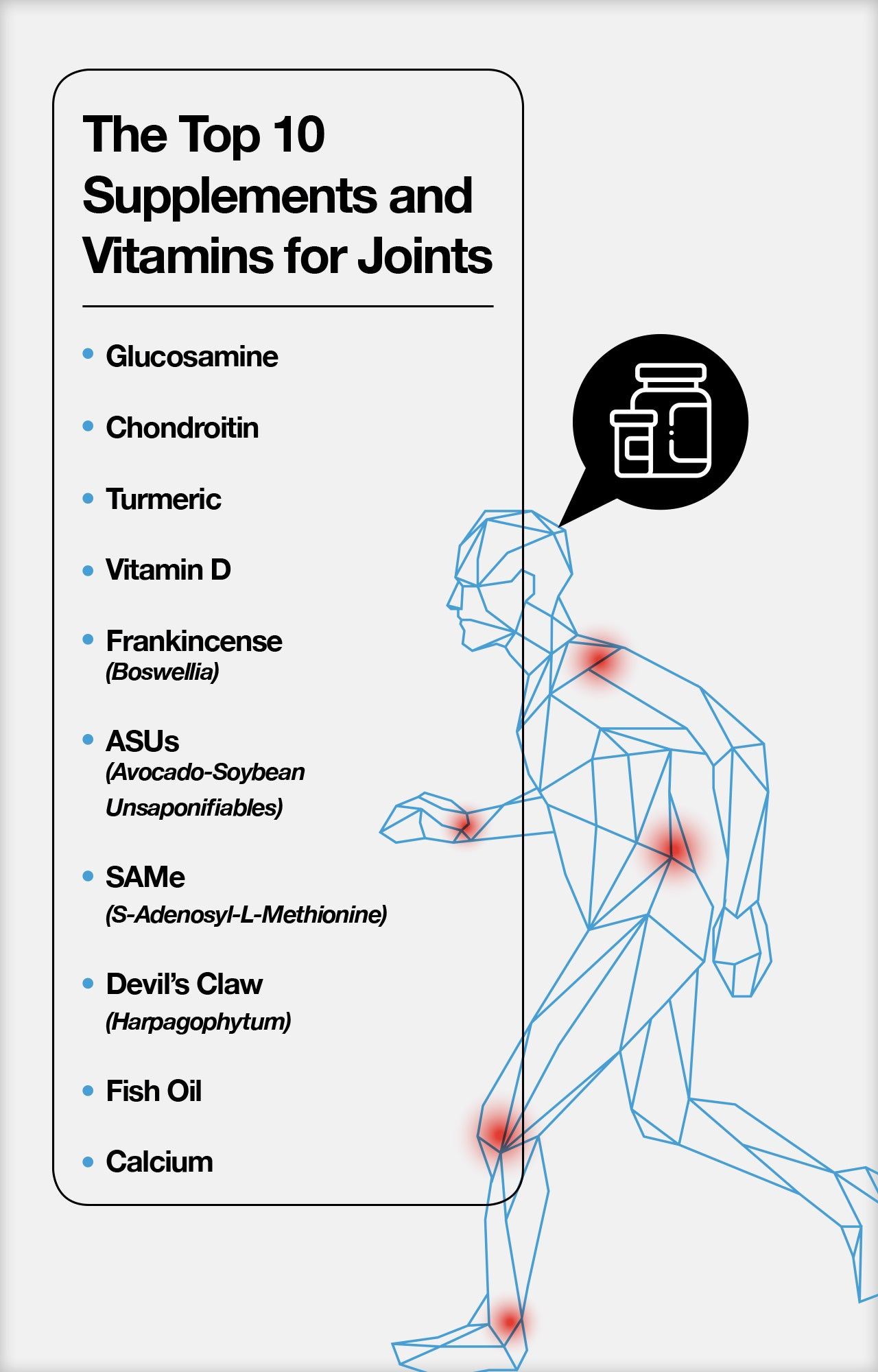 Top 10 supplements and vitamins for joints.