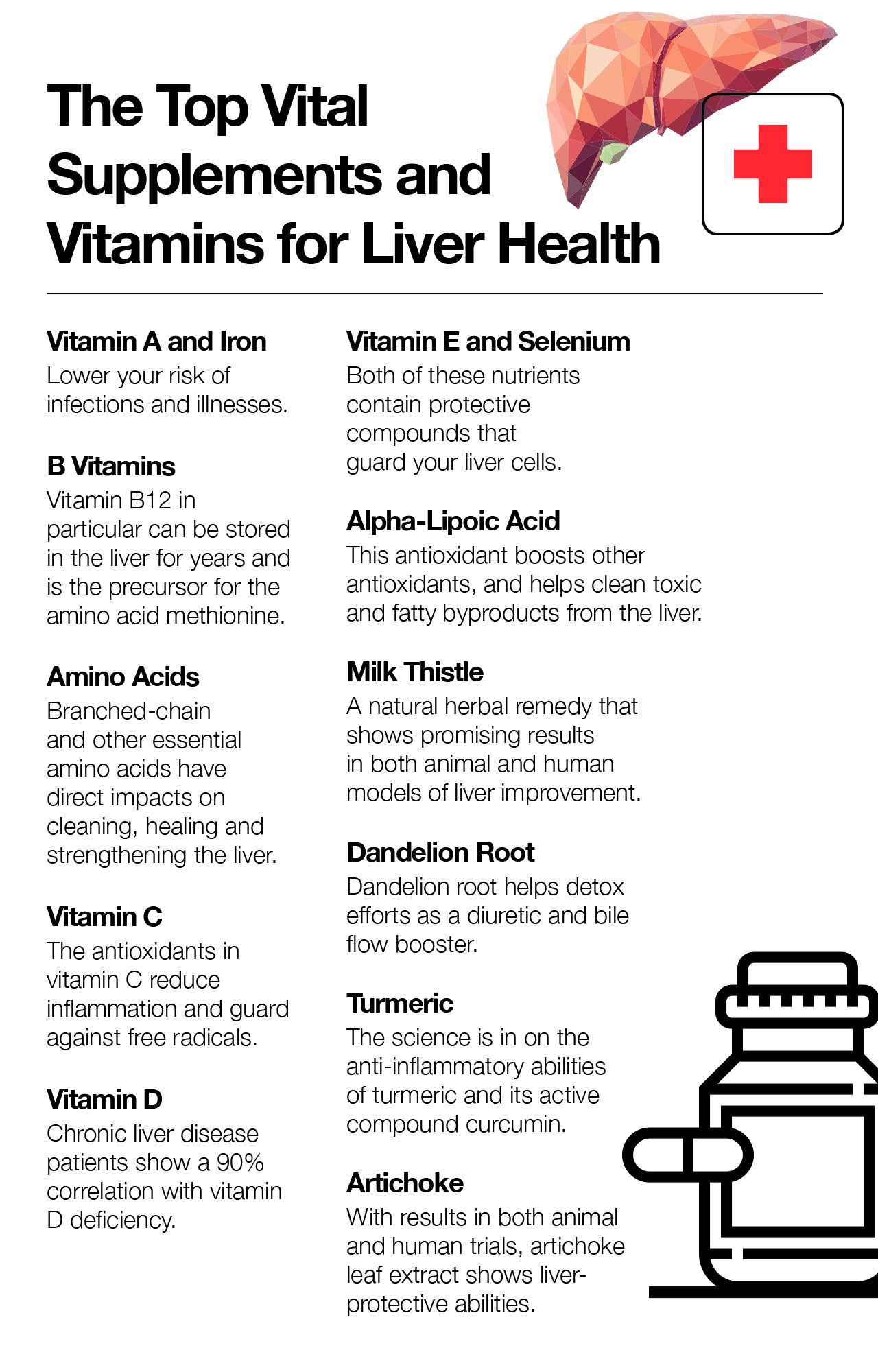 The Top Vital Supplements and Vitamins for Liver Health