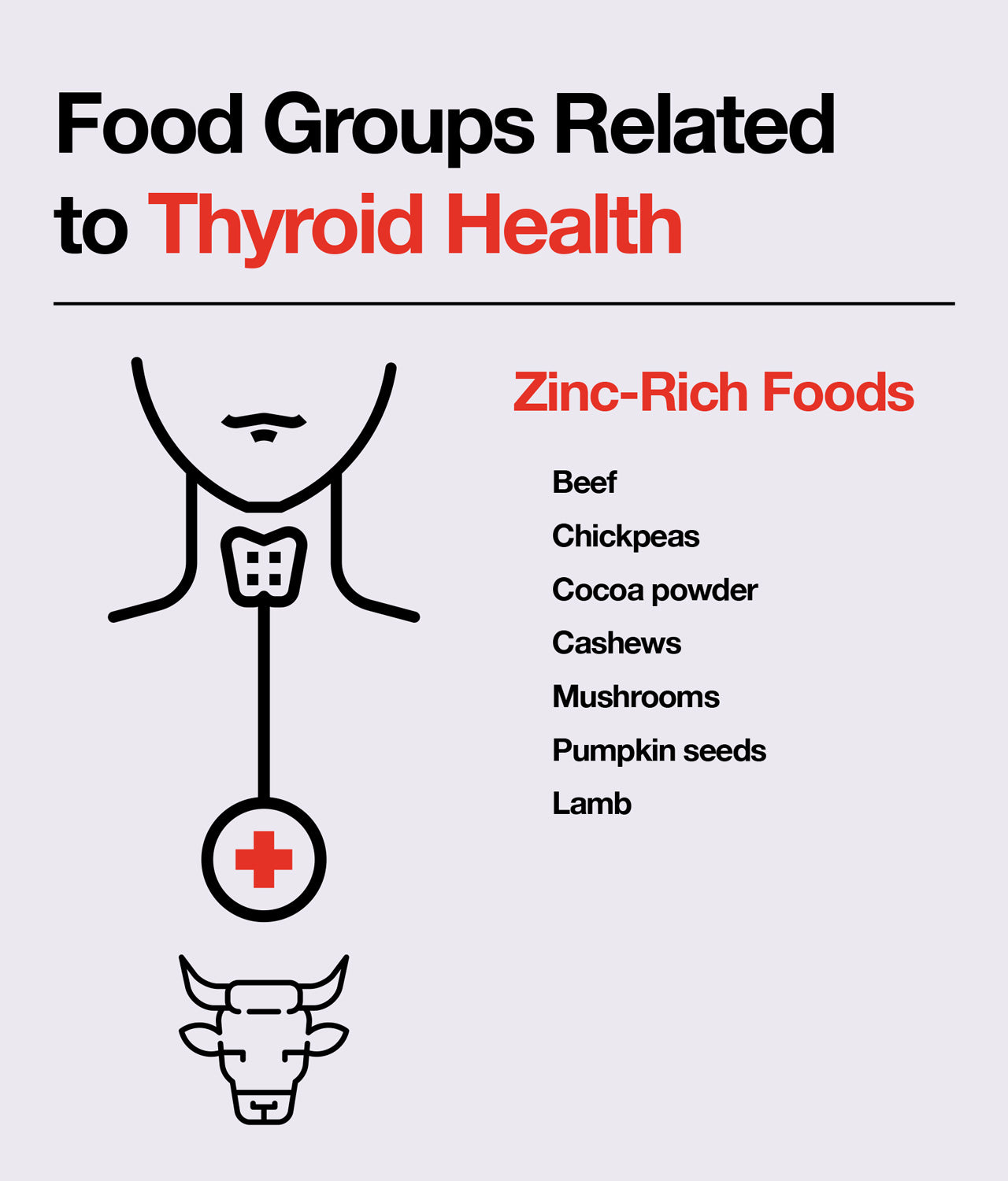 Is your thyroid operating optimally?