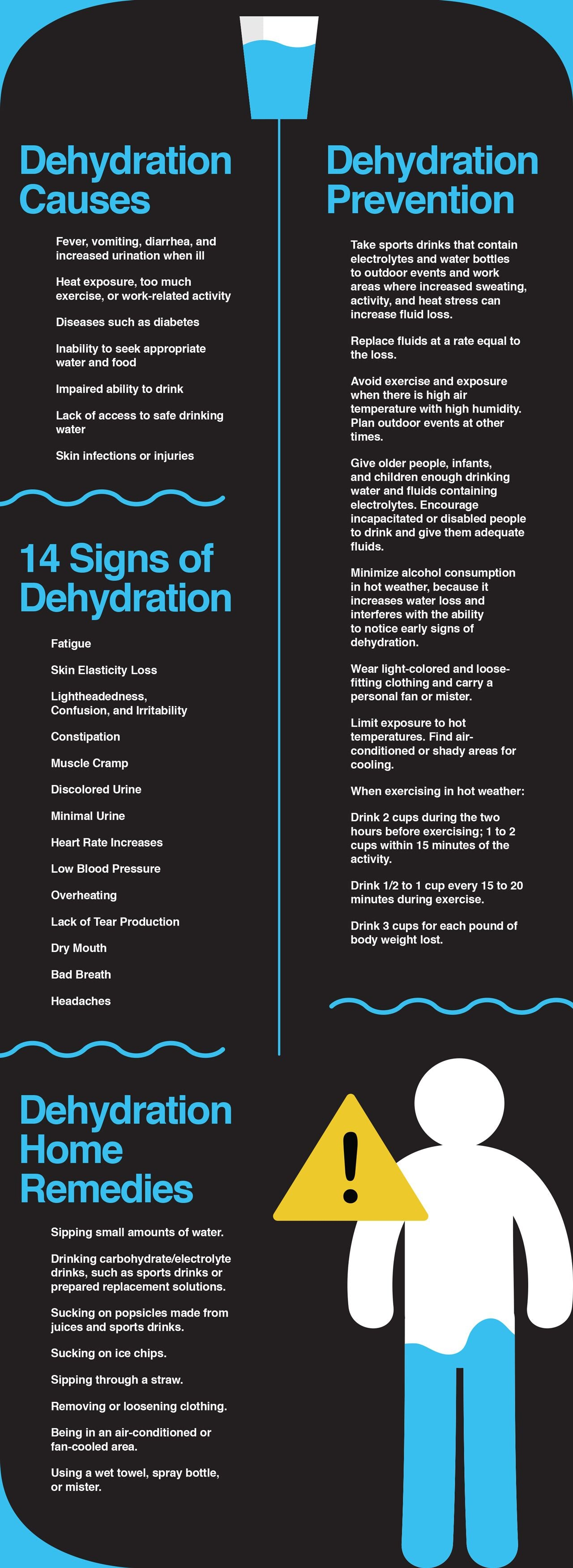 Know the 14 signs of dehydration.