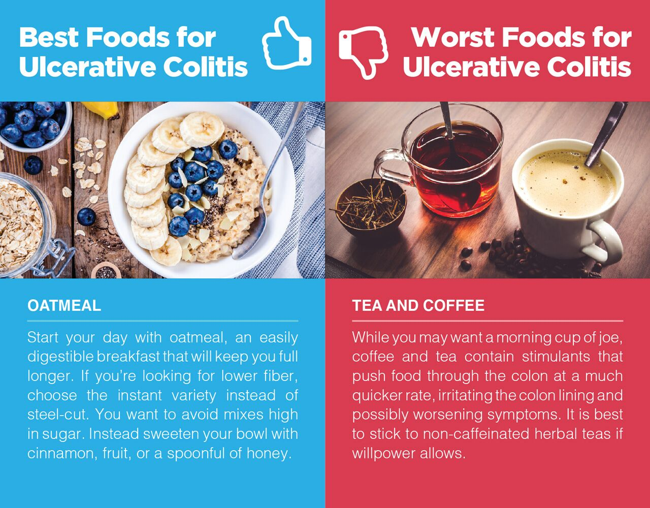 Best and worst foods for ulcerative colitis
