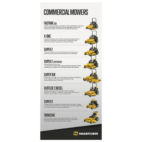 Commercial Mowers Vertical Banner