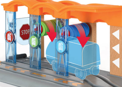 Smart Washing Station - Brio - rollers