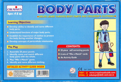 Body Parts - Creatives