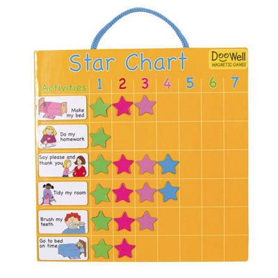 Magnetic Star Chart Fiesta Crafts