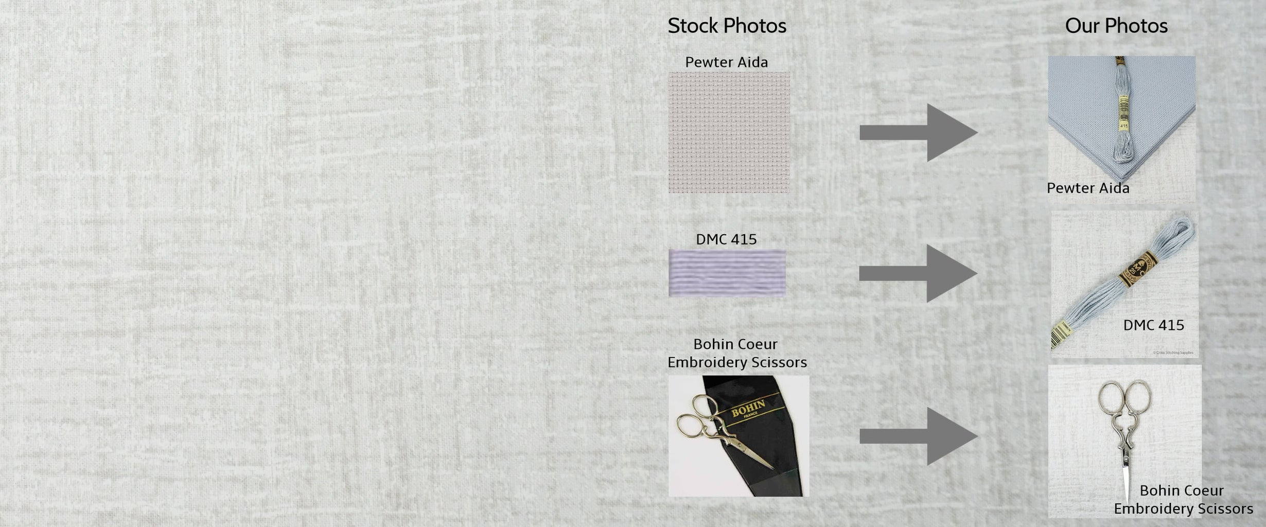 No Stock photos used on Cross Stitching Supplies