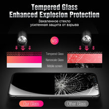 Load image into Gallery viewer, Tempered Glass Screen Protector -5D Protective Glass For iPhone