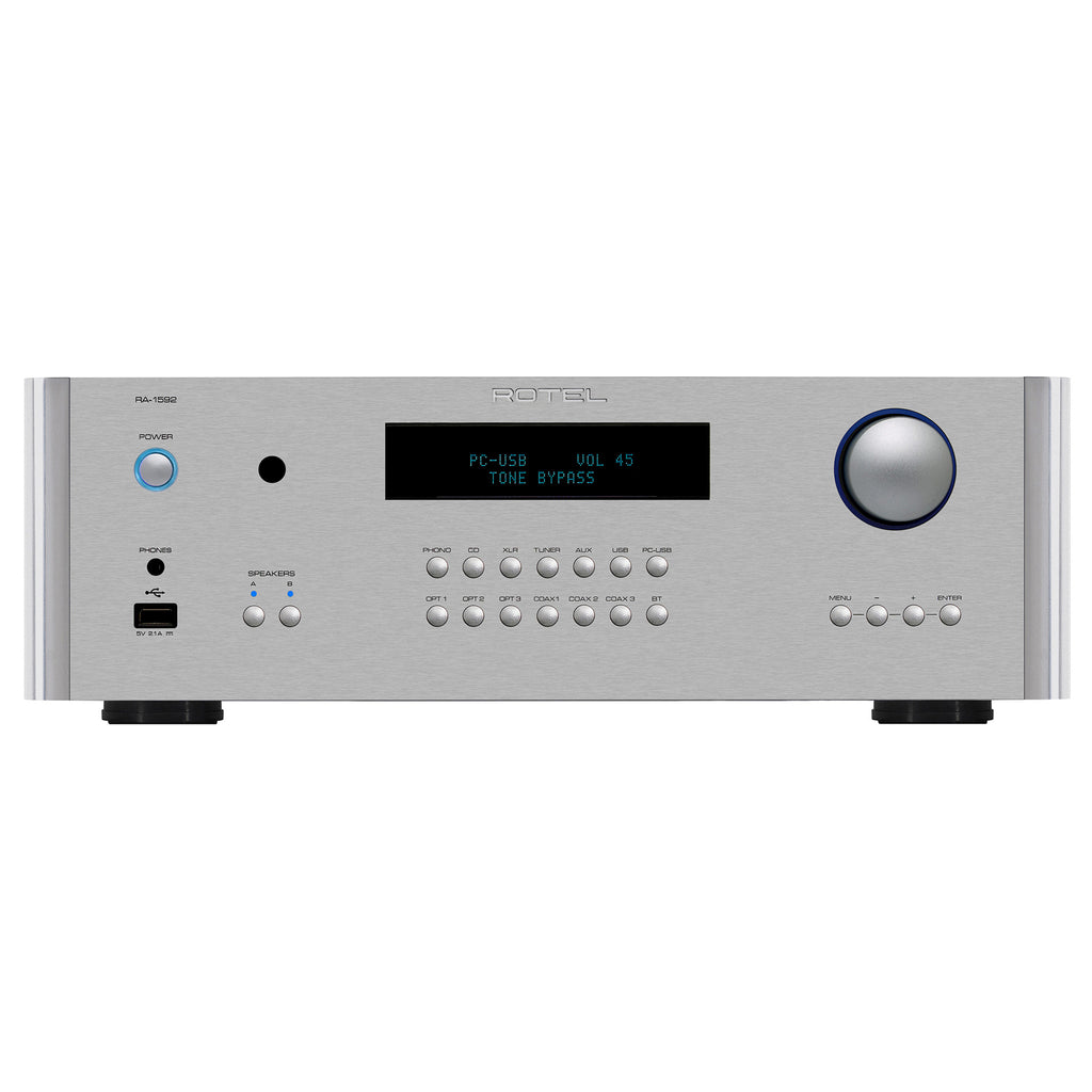 RA-1592 Stereo Integrated Amplifier (Ea)