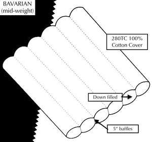 BAVARIAN Model Down Duvet (Mid-weight)