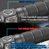 SKILHUNT H03 1200 Lumens Floodlight  Waterproof LED Headlamp